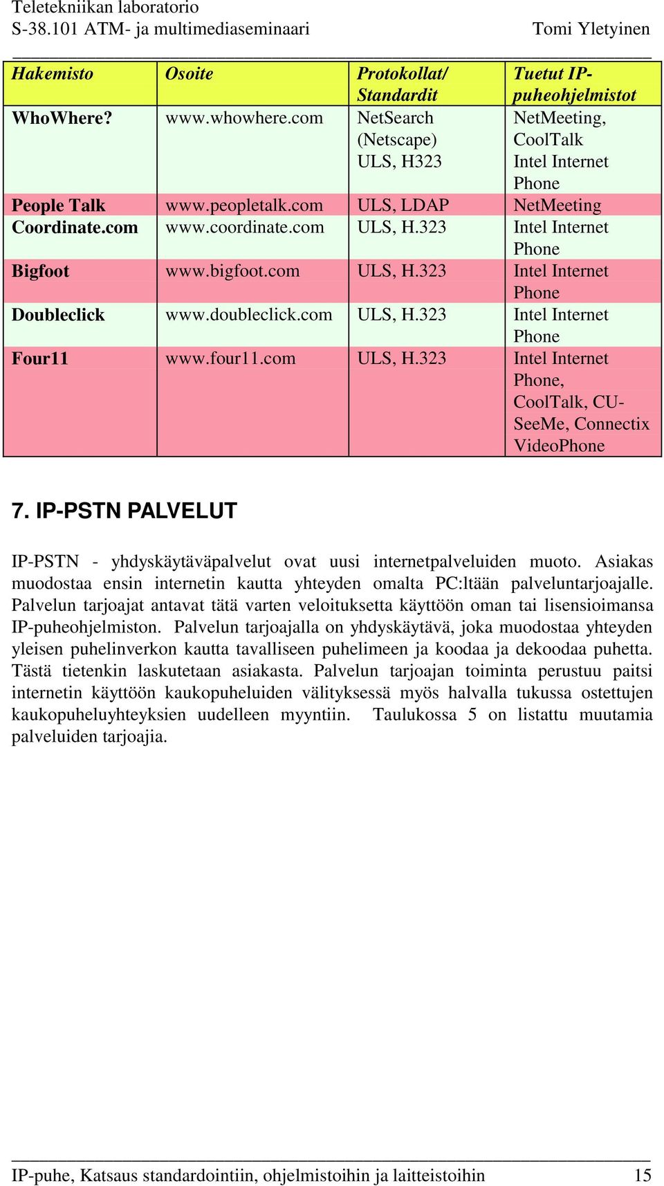 four11.com ULS, H.323 Intel Internet Phone, CoolTalk, CU- SeeMe, Connectix VideoPhone 7. IP-PSTN PALVELUT IP-PSTN - yhdyskäytäväpalvelut ovat uusi internetpalveluiden muoto.