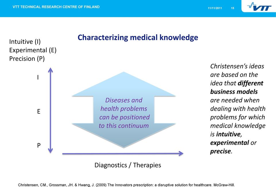 business models are needed when dealing with health problems for which medical knowledge is intuitive, experimental or