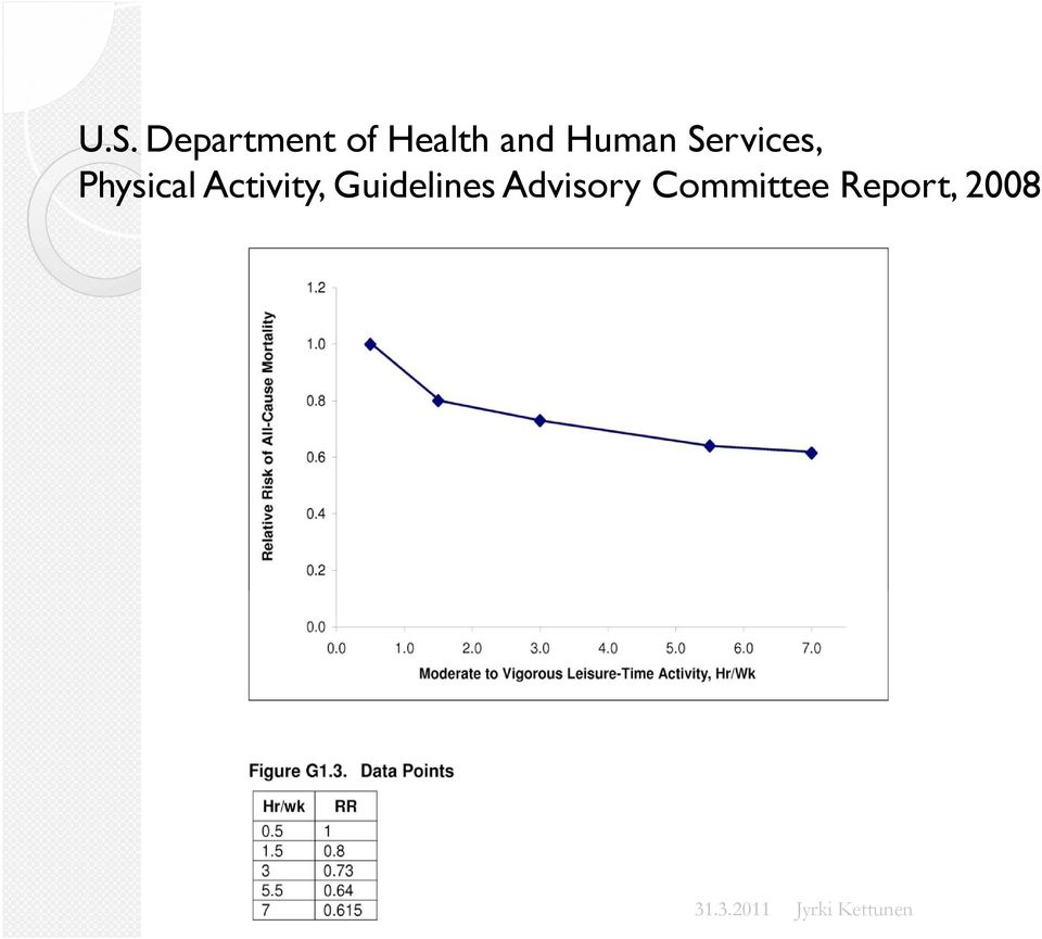 Physical Activity,