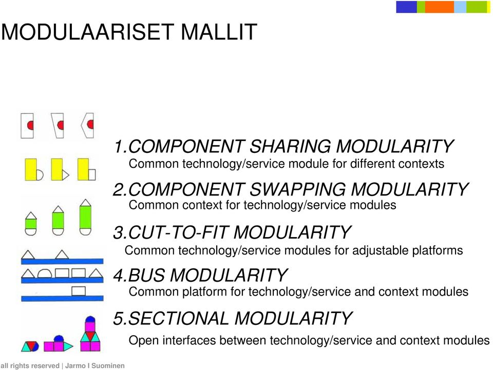 COMPONENT SWAPPING MODULARITY Common context for technology/service modules 3.