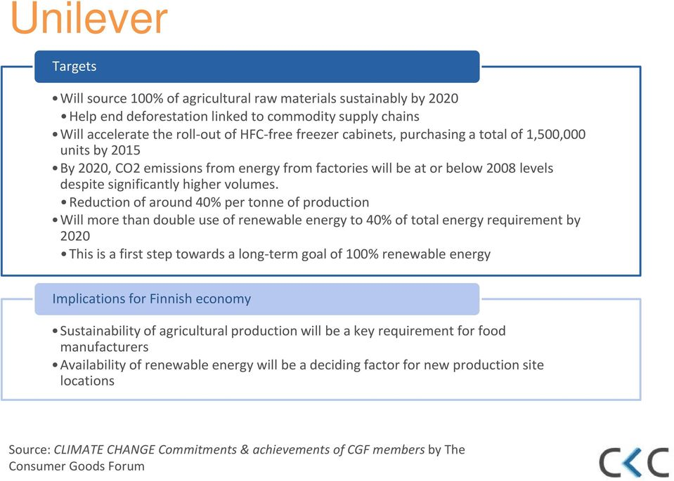 Reduction of around 40% per tonne of production Will more than double use of renewable energy to 40% of total energy requirement by 2020 This is a first step towards a long-term goal of 100%