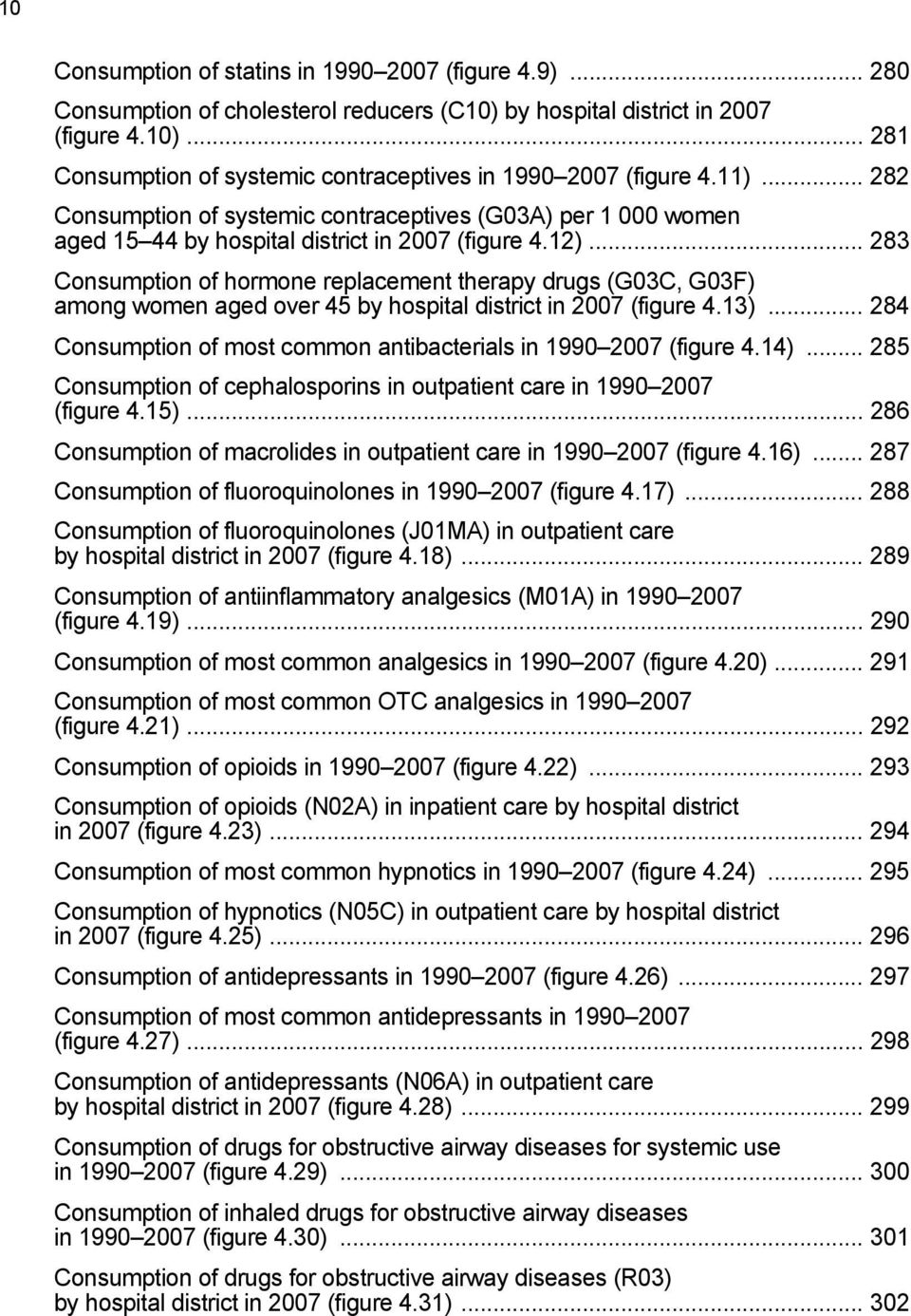 .. 283 Consumption of hormone replacement therapy drugs (G03C, G03F) among women aged over 45 by hospital district in 2007 (figure 4.13).
