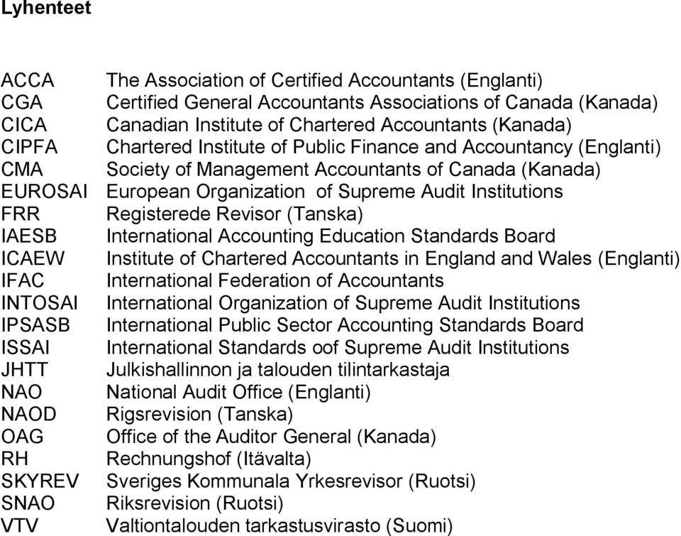 Revisor (Tanska) IAESB International Accounting Education Standards Board ICAEW Institute of Chartered Accountants in England and Wales (Englanti) IFAC International Federation of Accountants INTOSAI