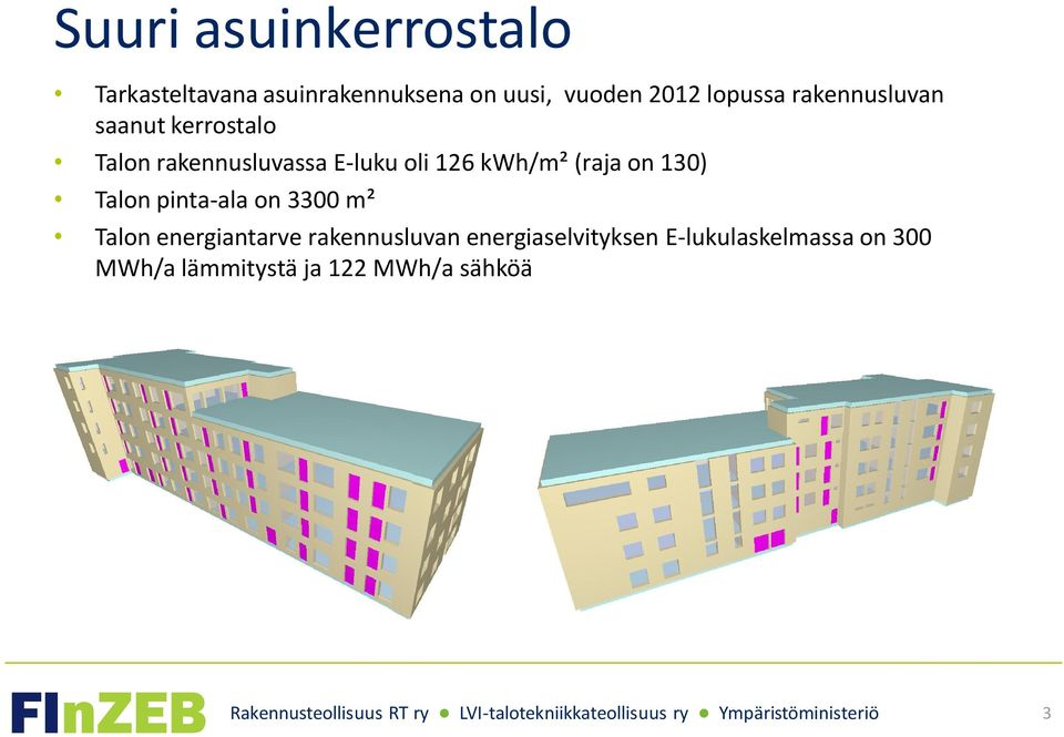 kwh/m² (raja on 130) Talon pinta-ala on 3300 m² Talon energiantarve