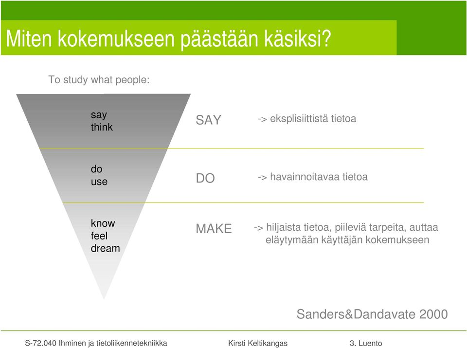 do use DO -> havainnoitavaa tietoa know feel dream MAKE ->