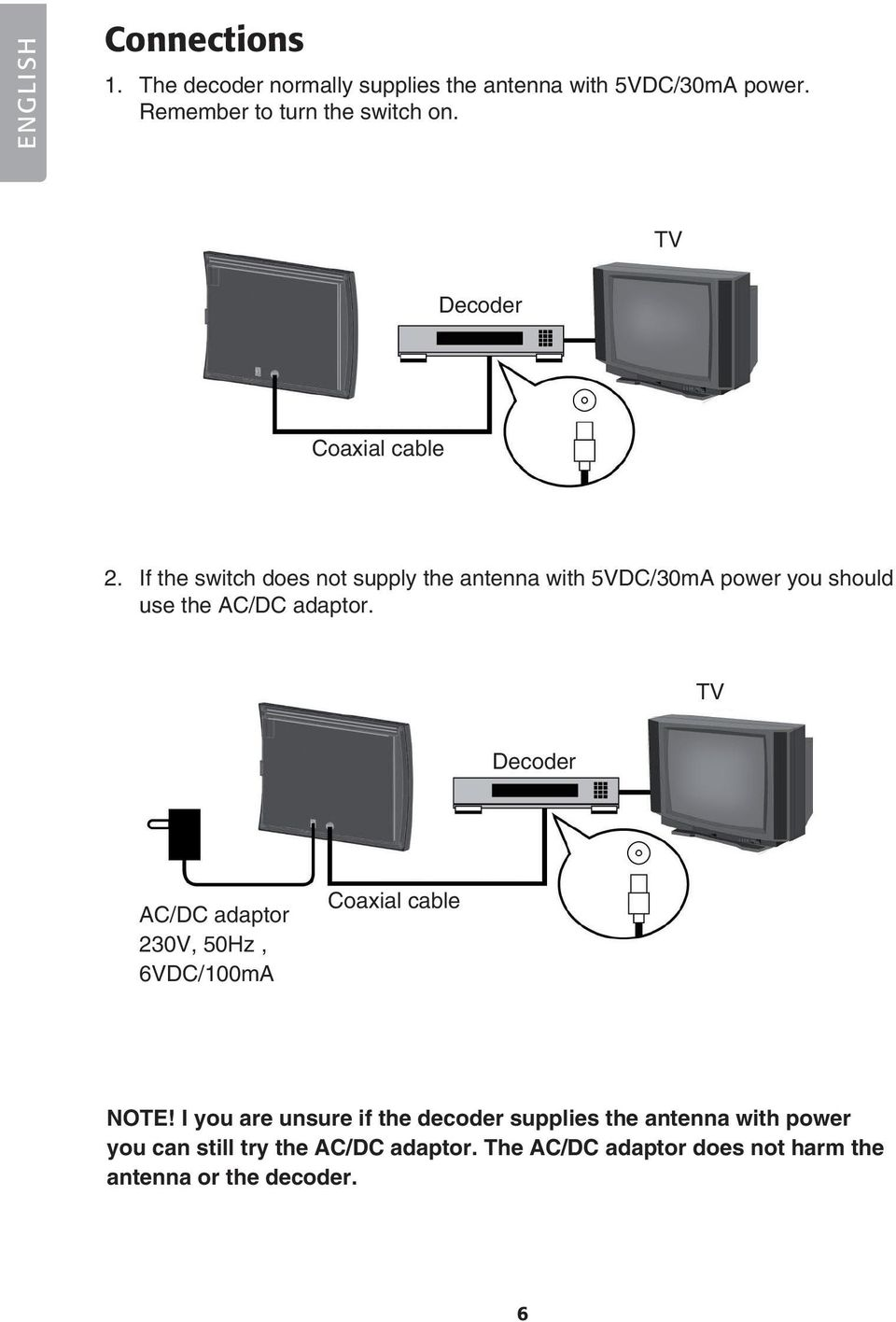 If the switch does not supply the antenna with 5VDC/30mA power you should use the AC/DC adaptor.