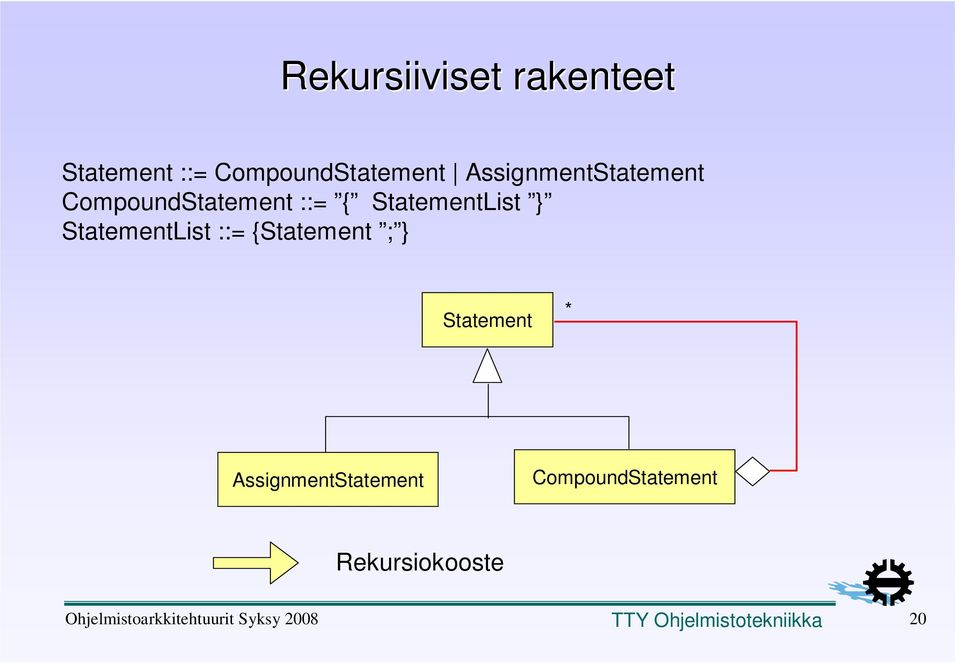 CompoundStatement ::= { StatementList } StatementList