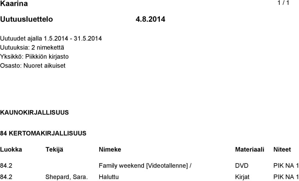 2 Family weekend [Videotallenne] /