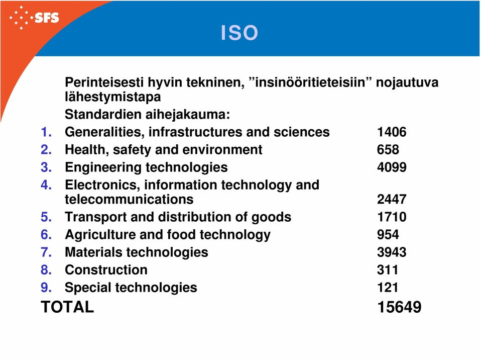 Engineering technologies 4099 4. Electronics, information technology and telecommunications 2447 5.