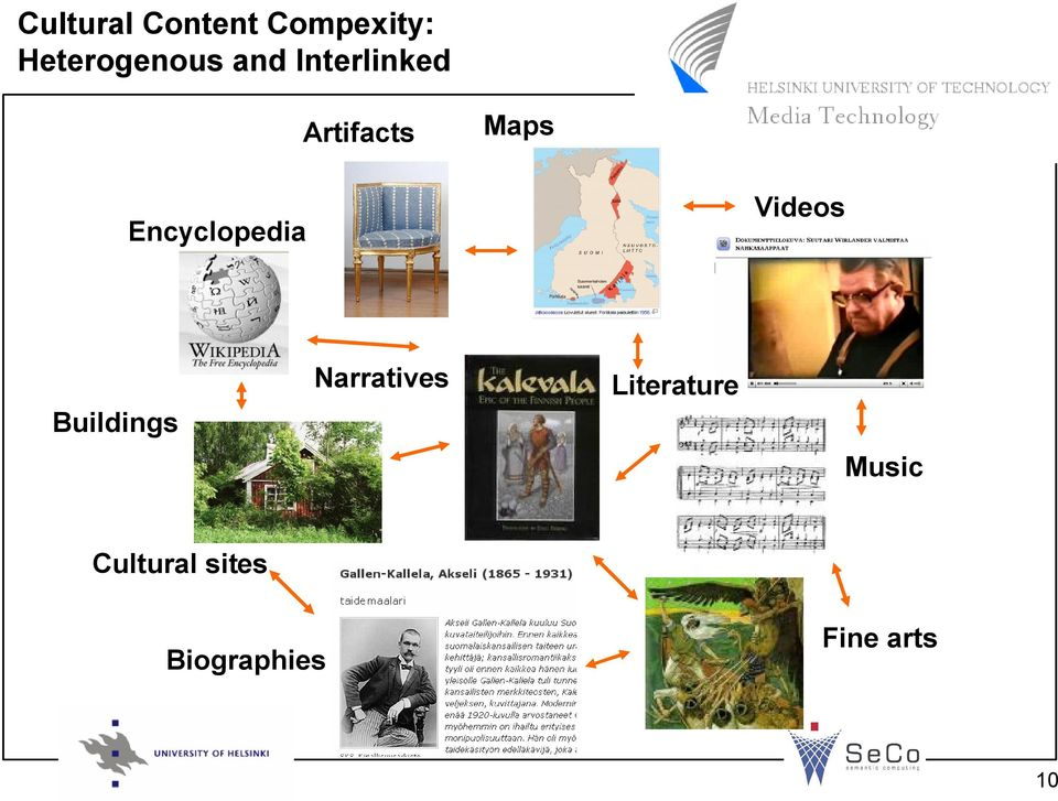 Encyclopedia Videos Buildings Narratives