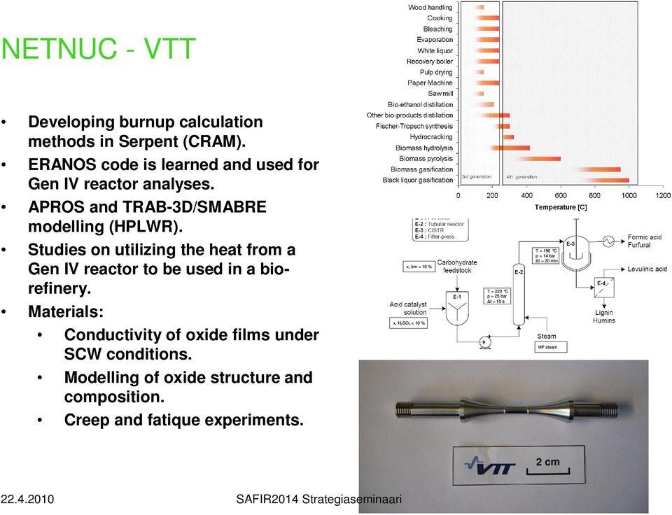 Studies on utilizing the heat from a Gen IV reactor to be used in a biorefinery.