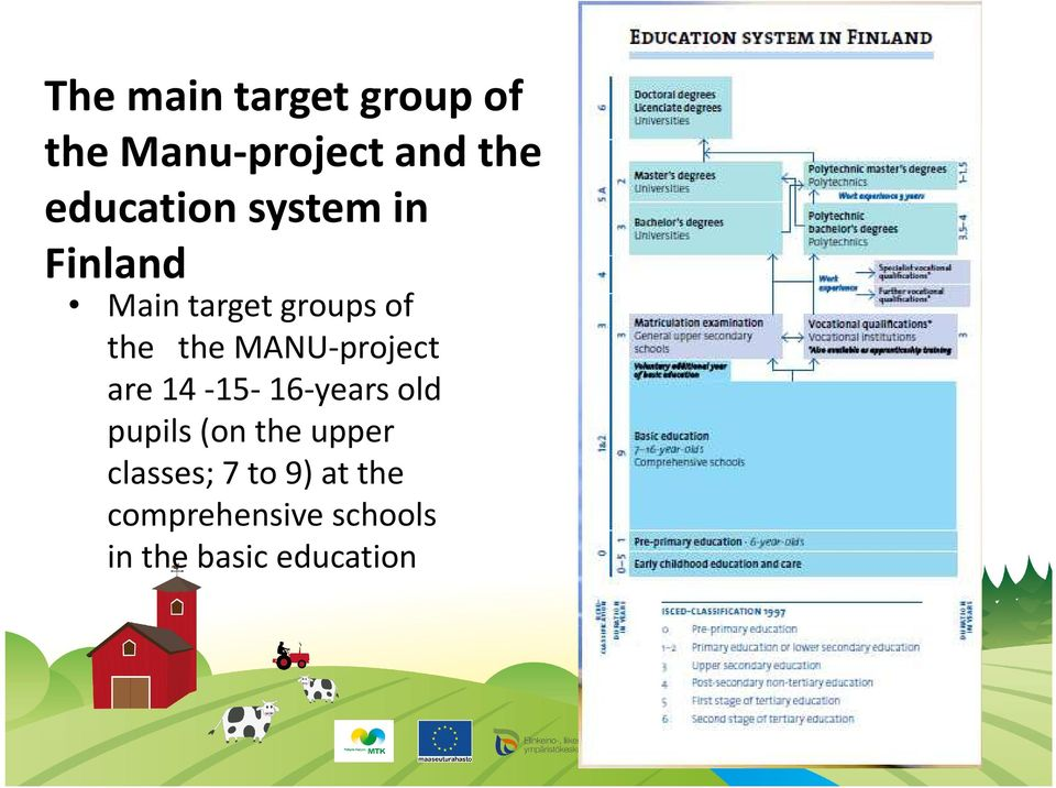 MANU-project are 14-15-16-years old pupils (on the upper