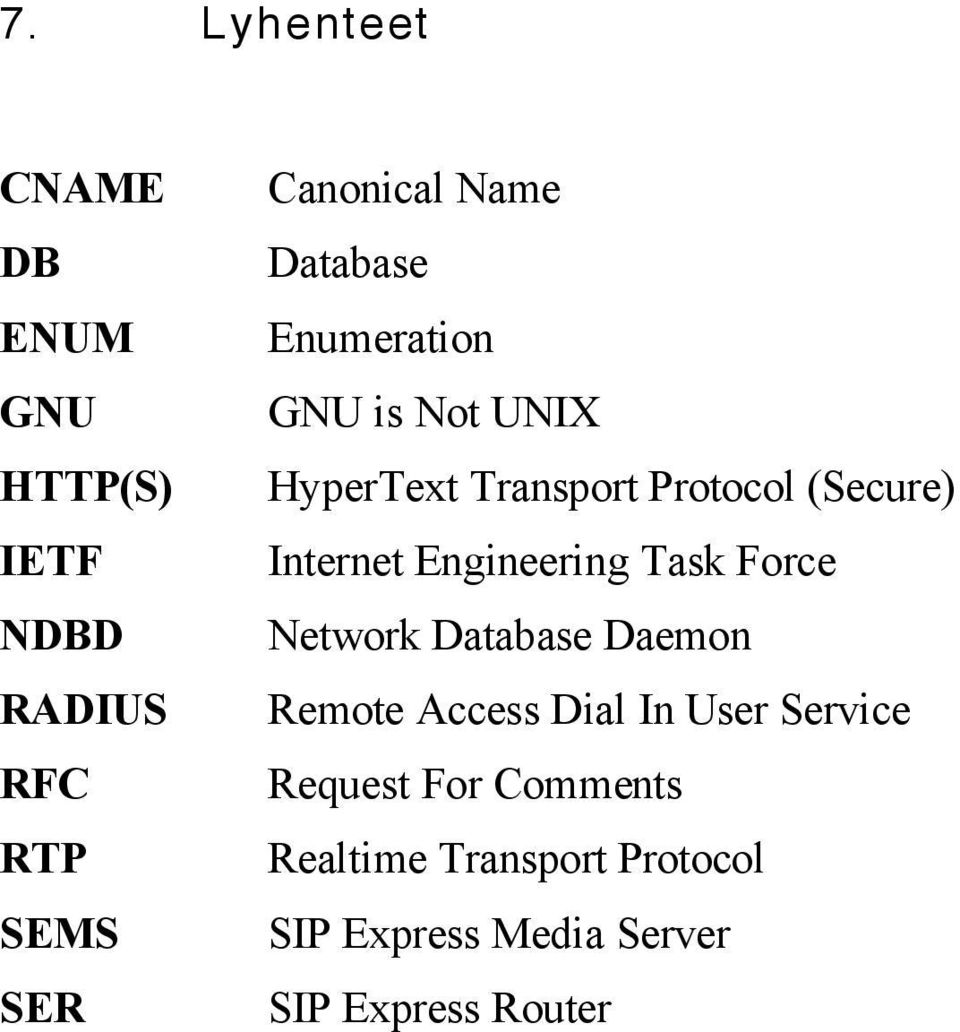 Internet Engineering Task Force Network Database Daemon Remote Access Dial In User