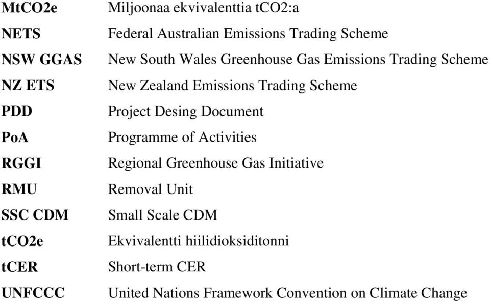 Emissions Trading Scheme Project Desing Document Programme of Activities Regional Greenhouse Gas Initiative
