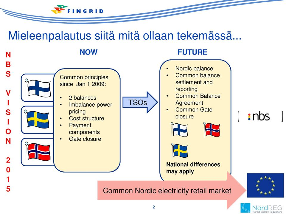 pricing Cost structure Payment components Gate closure TSOs FUTURE Nordic balance Common