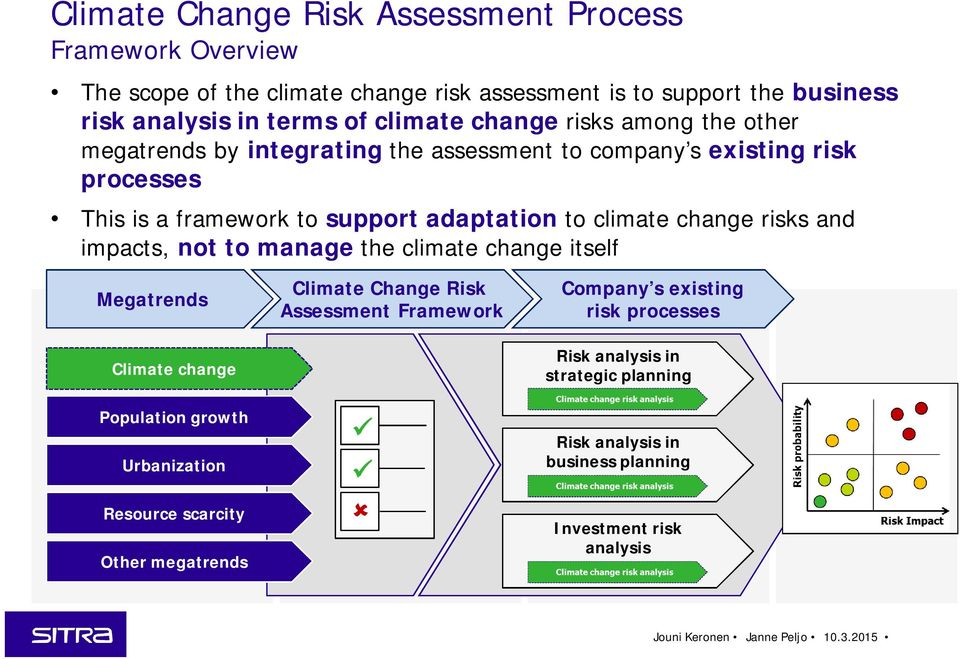 impacts, not to manage the climate change itself Megatrends Climate Change Risk Assessment Framework Company s existing risk processes Climate change Risk analysis in