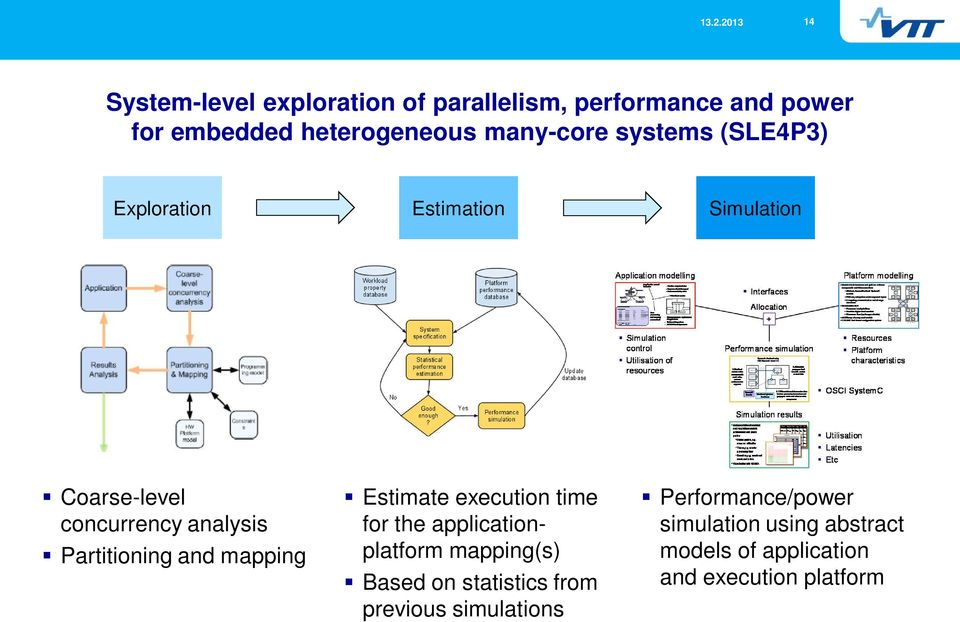 mapping Estimate execution time for the applicationplatform mapping(s) Based on statistics from