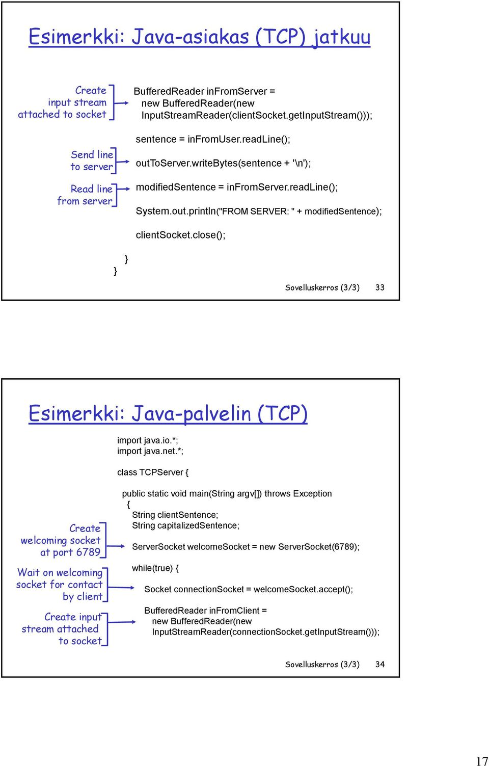 close(); } } Sovelluskerros (3/3) 33 Esimerkki: Java-palvelin (TCP) import java.io.*; import java.net.