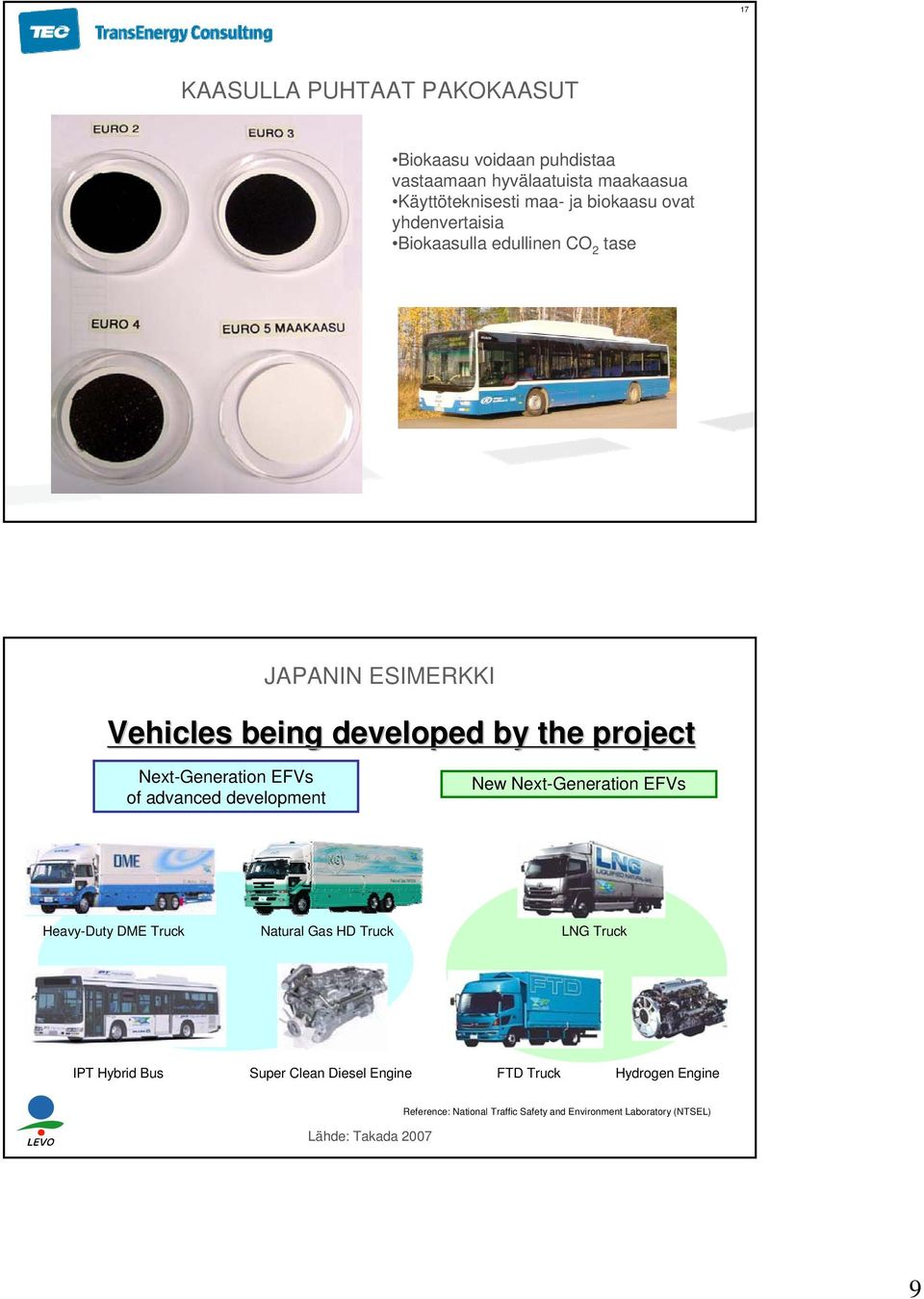 EFVs of advanced development New Next-Generation EFVs Heavy-Duty DME Truck Natural Gas HD Truck LNG Truck IPT Hybrid Bus Super