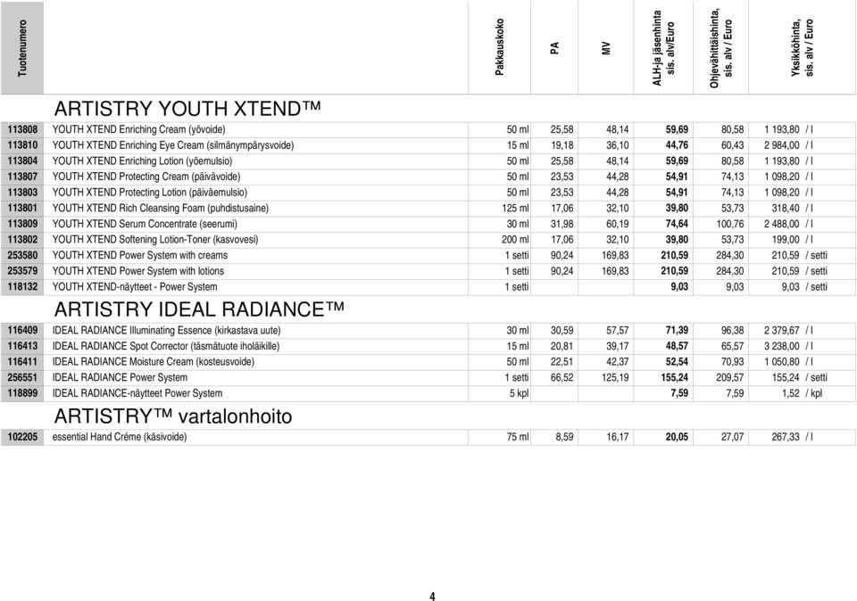 113803 YOUTH XTEND Protecting Lotion (päiväemulsio) 50 ml 23,53 44,28 54,91 74,13 1 098,20 / l 113801 YOUTH XTEND Rich Cleansing Foam (puhdistusaine) 125 ml 17,06 32,10 39,80 53,73 318,40 / l 113809