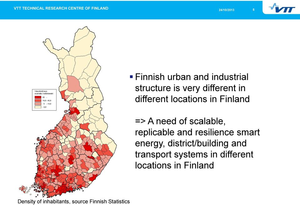 resilience smart energy, district/building and transport systems in