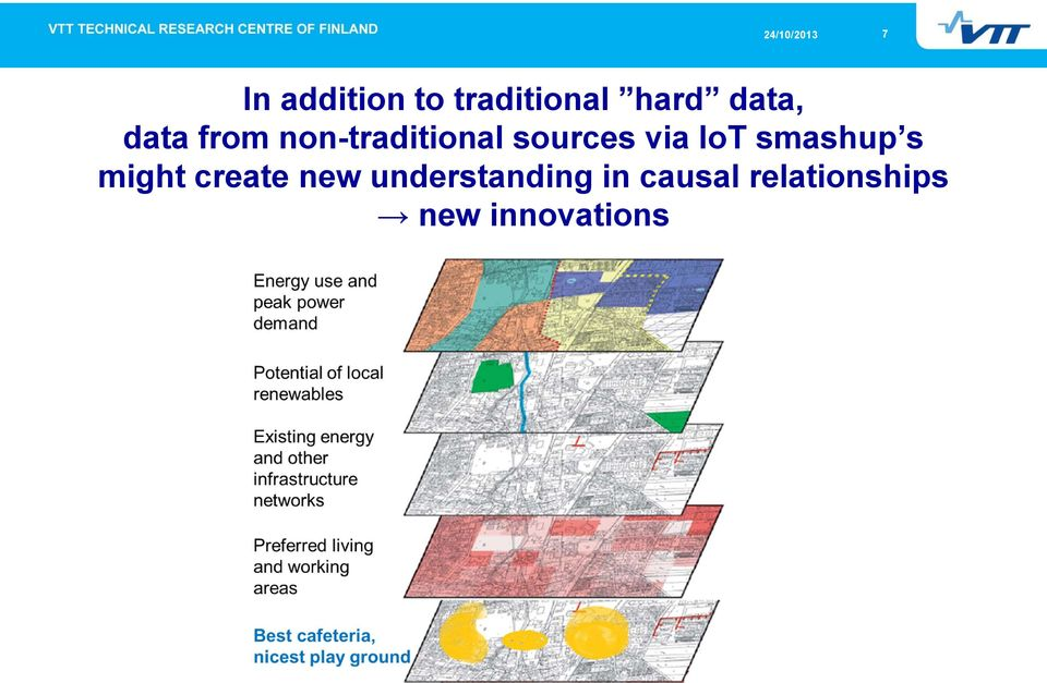 IoT smashup s might create new