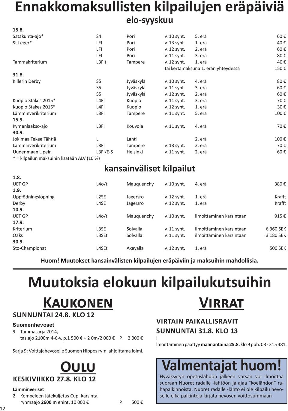 12 synt. 2. erä 60 Kuopio Stakes 2015* L4FI Kuopio v. 11 synt. 3. erä 70 Kuopio Stakes 2016* L4FI Kuopio v. 12 synt. 1. erä 30 Lämminverikriterium L3FI Tampere v. 11 synt. 5. erä 100 15.9.