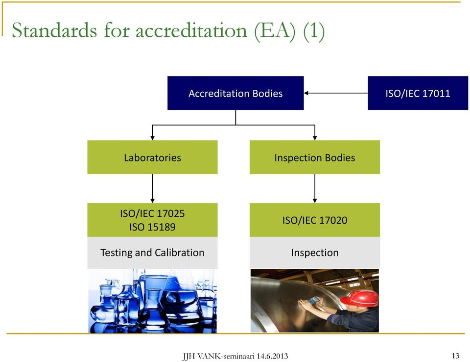 ISO/IEC 17025 ISO 15189 Testing and Calibration