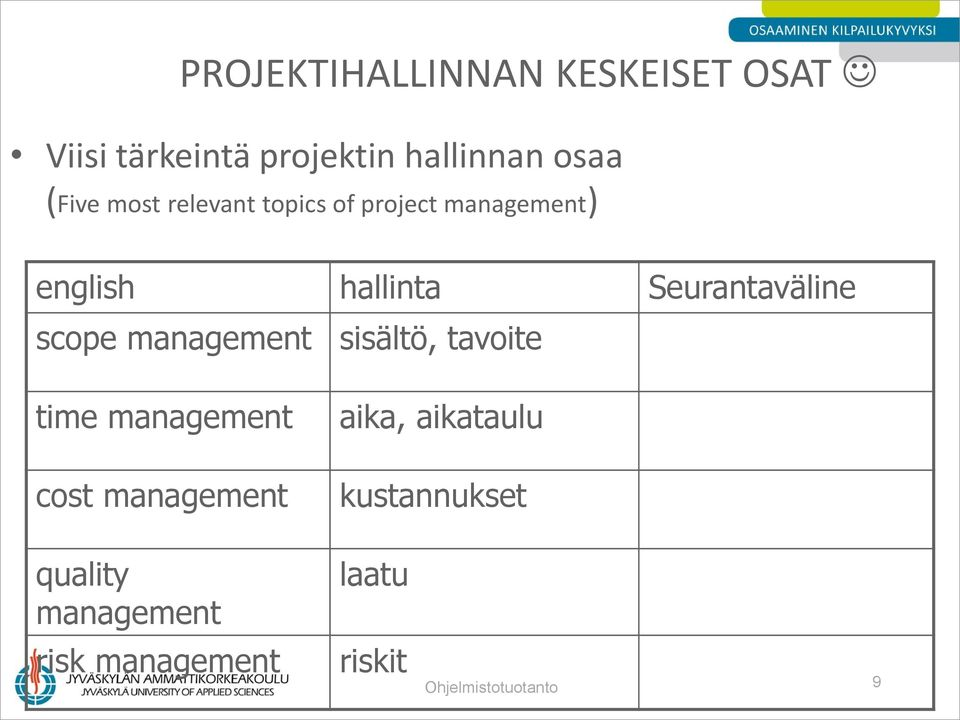 scope management sisältö, tavoite time management cost management aika,