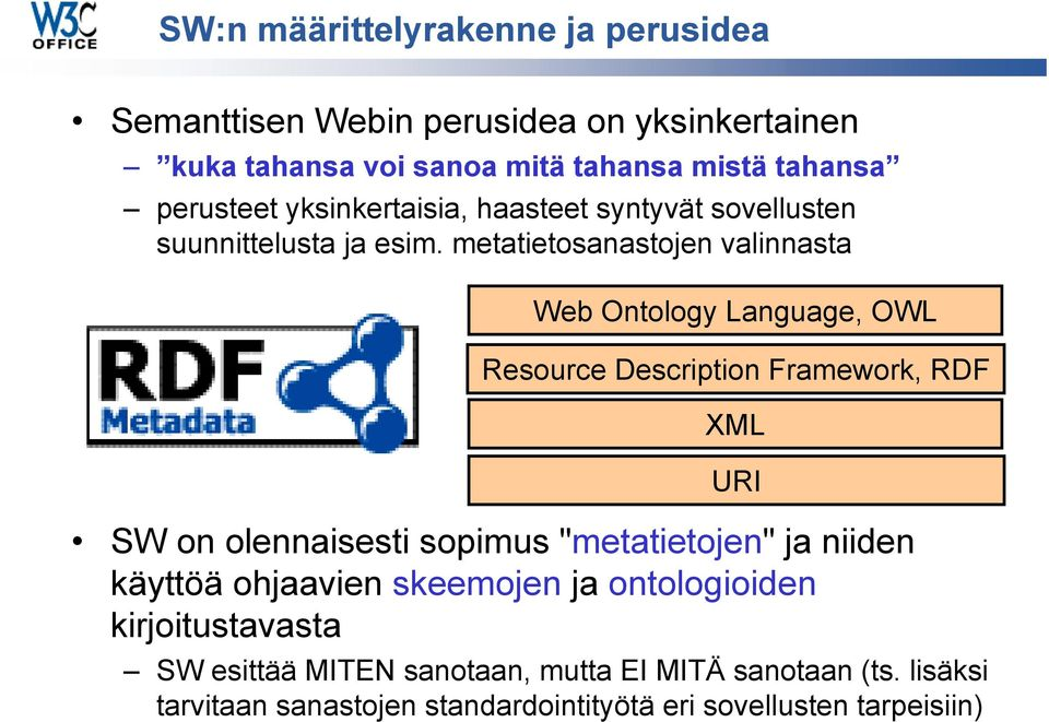 metatietosanastojen valinnasta Web Ontology Language, OWL Resource Description Framework, RDF XML URI SW on olennaisesti sopimus