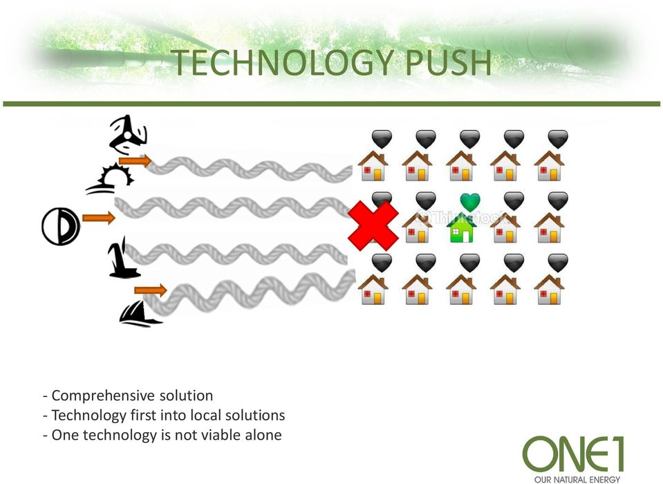 solutions - One technology is