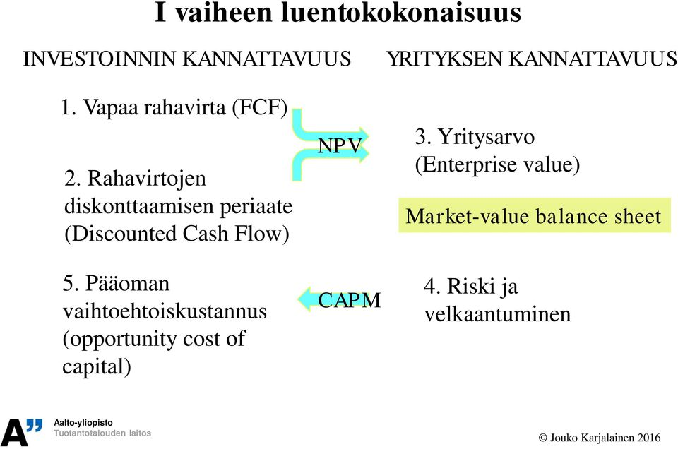Rahavirtojen diskonttaamisen periaate (Discounted Cash Flow) 5.