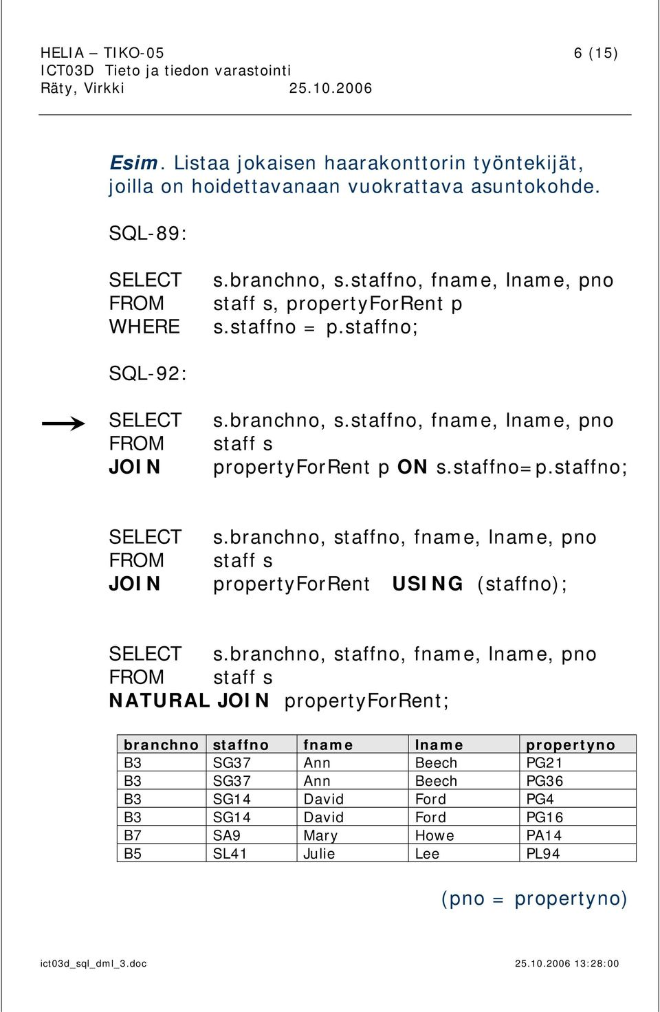 staffno; SELECT FROM JOIN s.branchno, staffno, fname, lname, pno staff s propertyforrent USING (staffno); SELECT s.