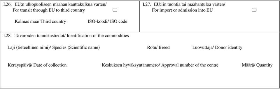 28. Tavaroiden tunnistustiedot/ Identification of the commodities Laji (tieteellinen nimi)/ Species (Scientific name)