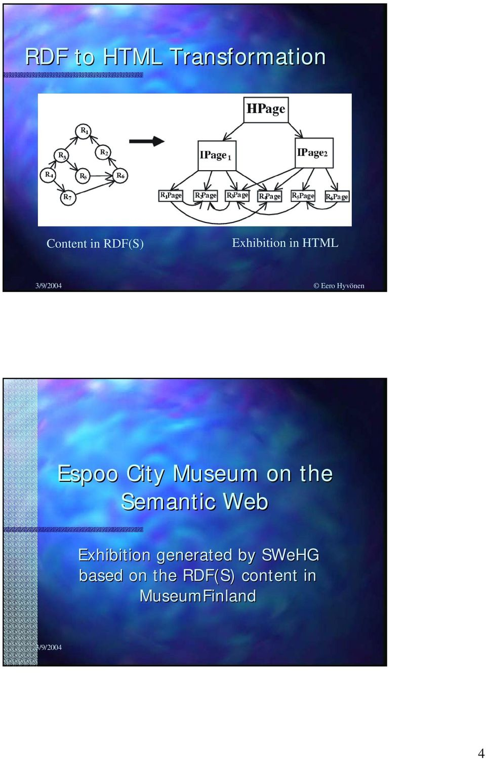 Semantic Web Exhibition generated by SWeHG