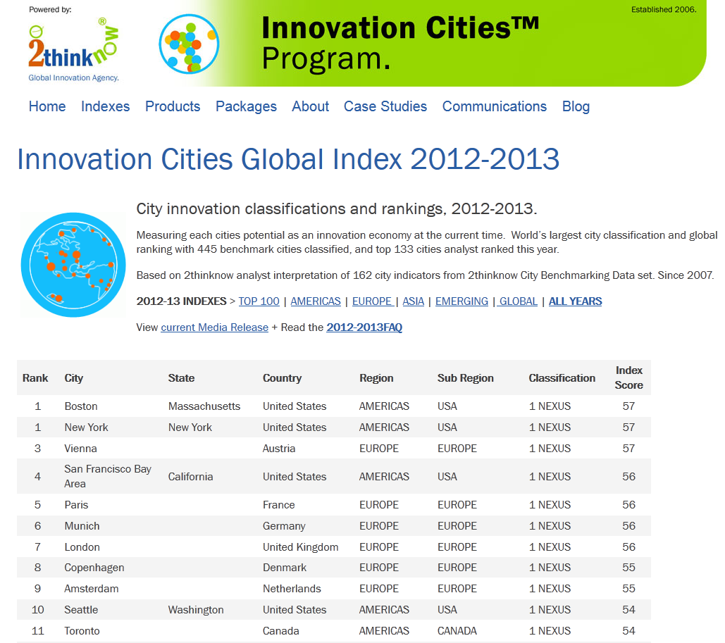 Innovation Cities Global Index http://www.innovation-cities.