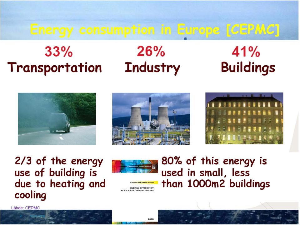 energy 80% of this energy is use of building is