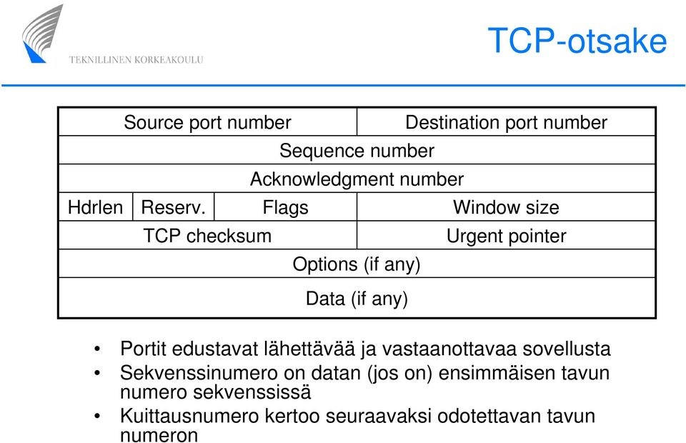 Flags Window size TCP checksum Urgent pointer Options (if any) Data (if any) Portit