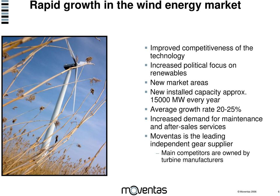 15000 MW every year Average growth rate 20-25% Increased demand for maintenance and after-sales