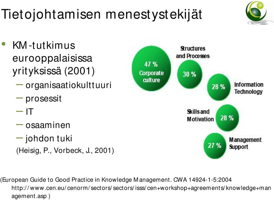 , 2001) (European Guide to Good Practice in Knowledge Management.