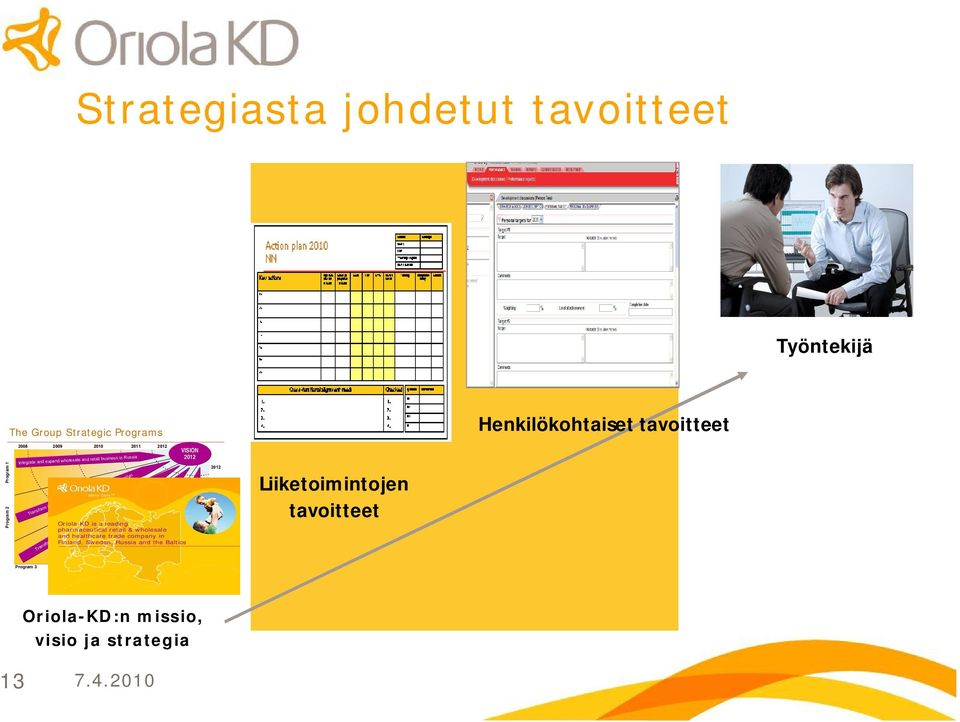 Program 4 2012 Oriola KD is a leading pharmaceutical retail & wholesale and healthcare trade company in Finland, Sweden, Russia and the Baltics Implement wholesale business model