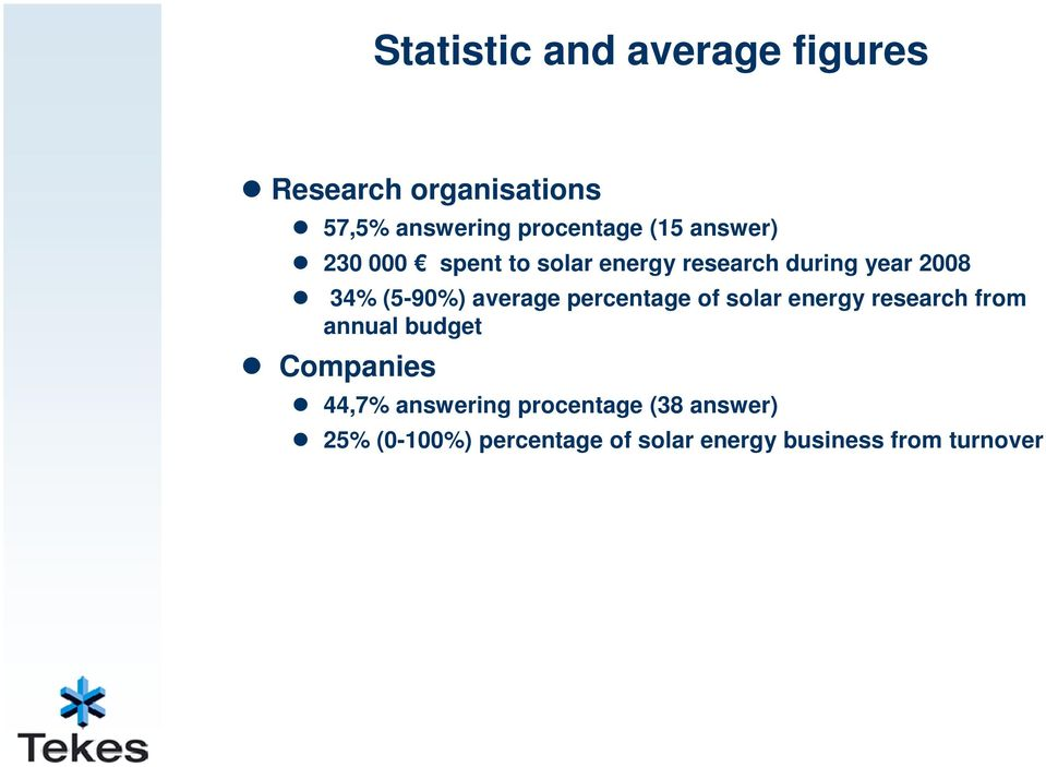 percentage of solar energy research from annual budget Companies 44,7% answering