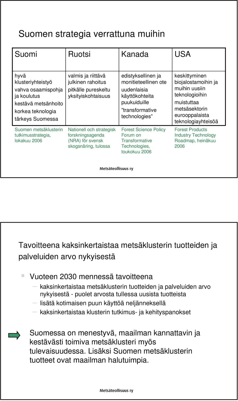 edistyksellinen ja monitieteellinen ote uudenlaisia käyttökohteita puukuiduille transformative technologies Forest Science Policy Forum on Transformative Technologies, toukokuu 2006 keskittyminen