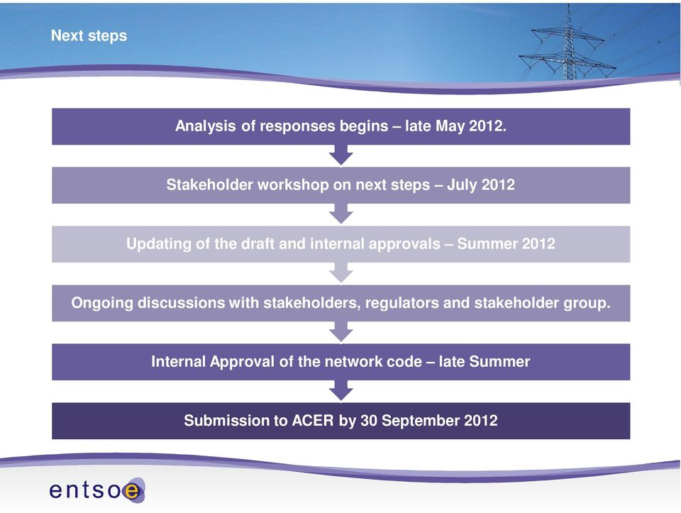 Updating of the draft and internal approvals Summer 2012 Ongoing discussions with stakeholders,