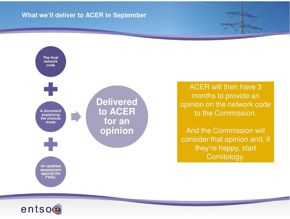 opinion ACER will then have 3 months to provide an opinion on the network code to the