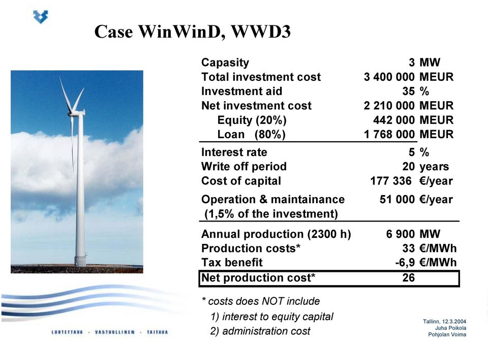 /year Operation & maintainance 51 000 /year (1,5% of the investment) Annual production (2300 h) 6 900 MW Production costs*