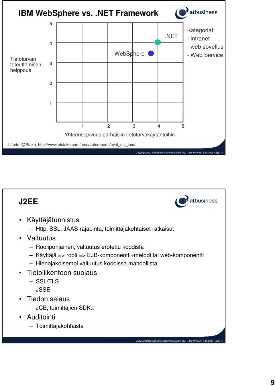 com/research/reports/eval_ms_ibm/ Copyright 2003 AtBusiness Communications Oyj. / Jari Pirhonen 6.10.