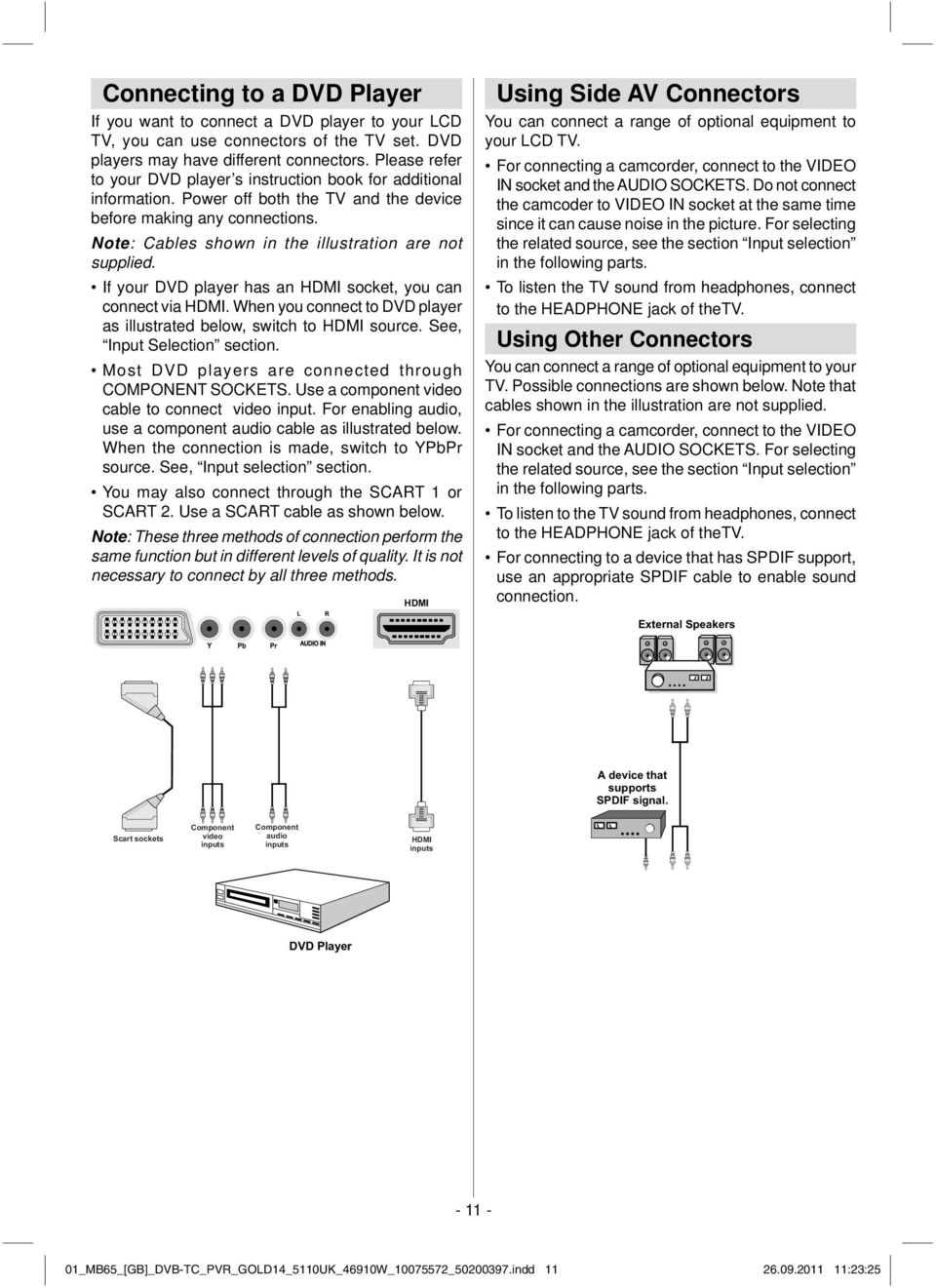 Note: Cables shown in the illustration are not supplied. If your DVD player has an HDMI socket, you can connect via HDMI. When you connect to DVD player as illustrated below, switch to HDMI source.