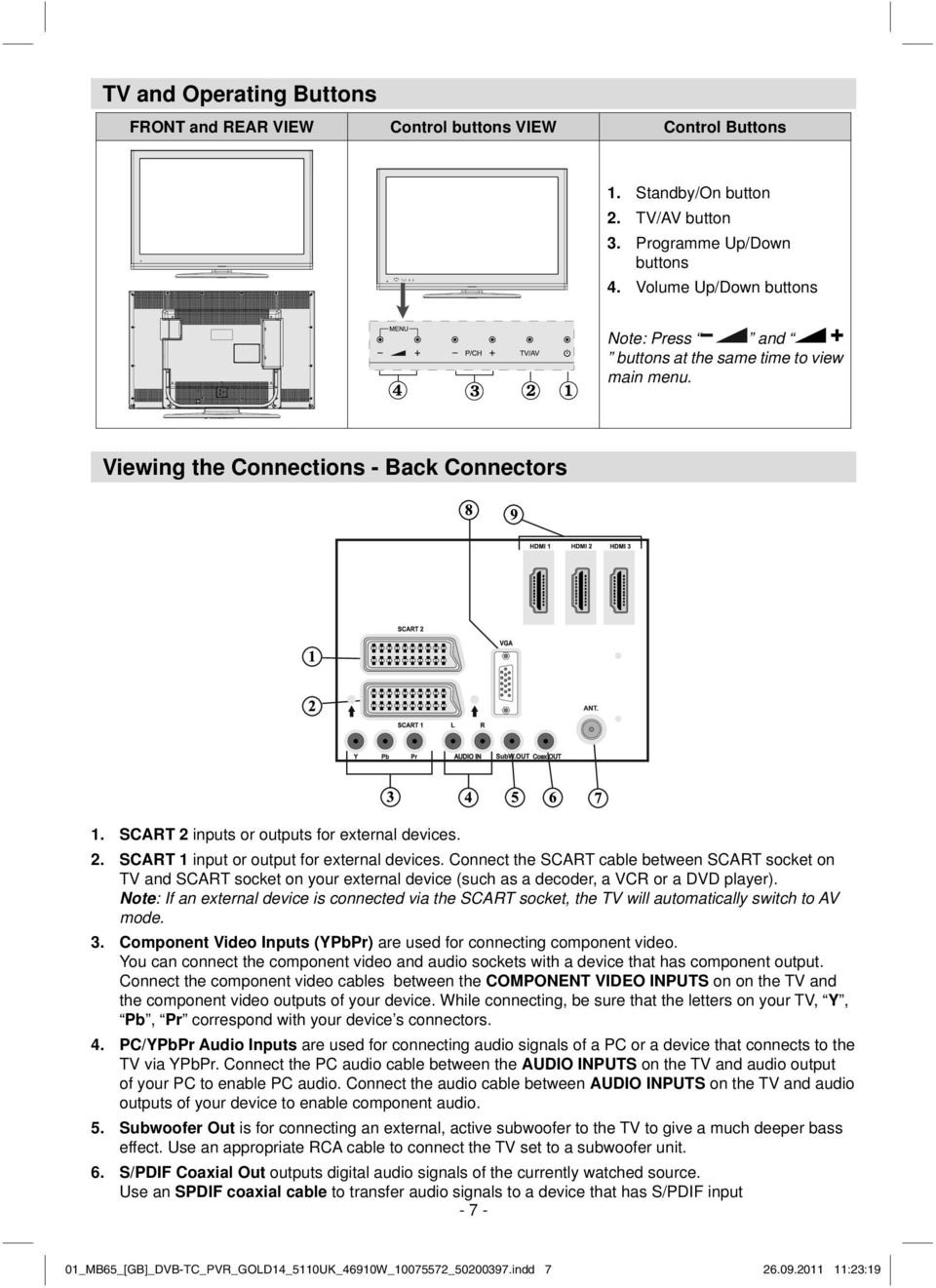 SCART 2 inputs or outputs for external devices. 2. SCART 1 input or output for external devices.
