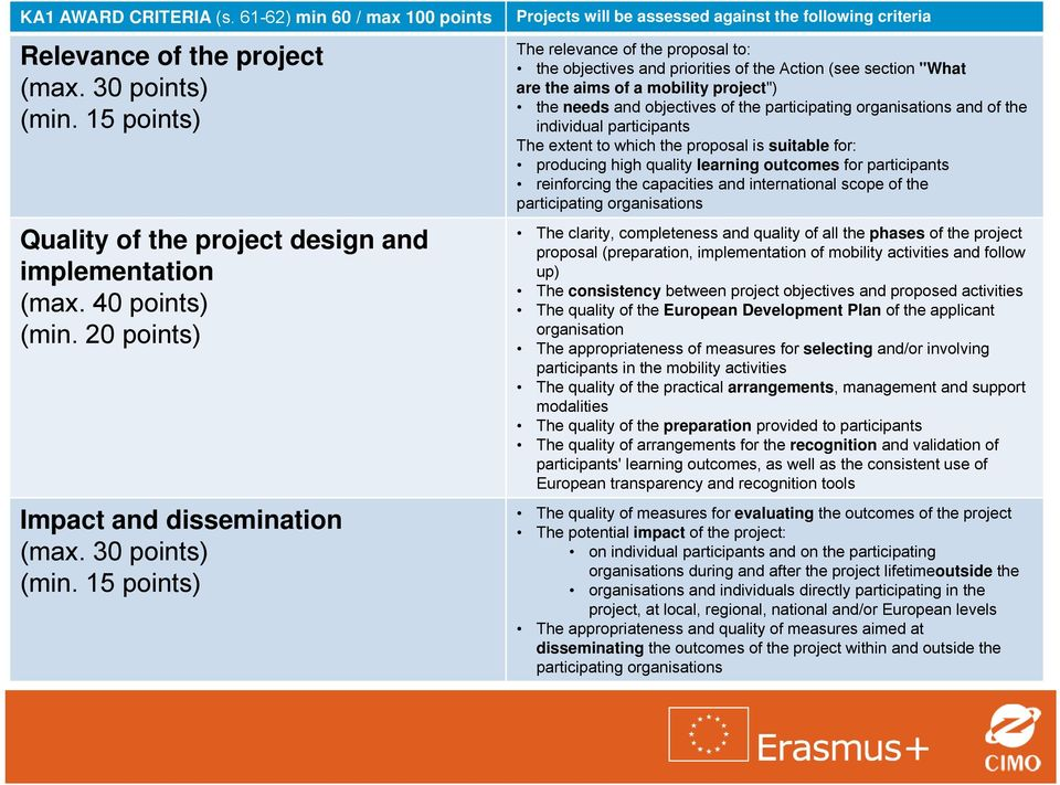 "15 points) Projects will be assessed against the following criteria The relevance of the proposal to: the objectives and priorities of the Action (see section ""What are the aims of a mobility"